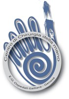 Logo chir della mano