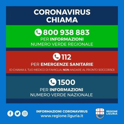 Corinavirus numeri utili
