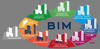 Building Information Modeling (B.I.M.)