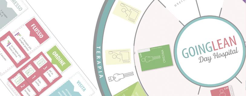 Lean Thinking in Sanità